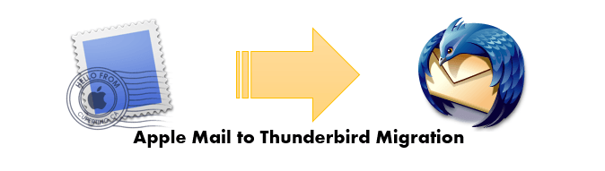 Apple Mail to Thunderbird Migration