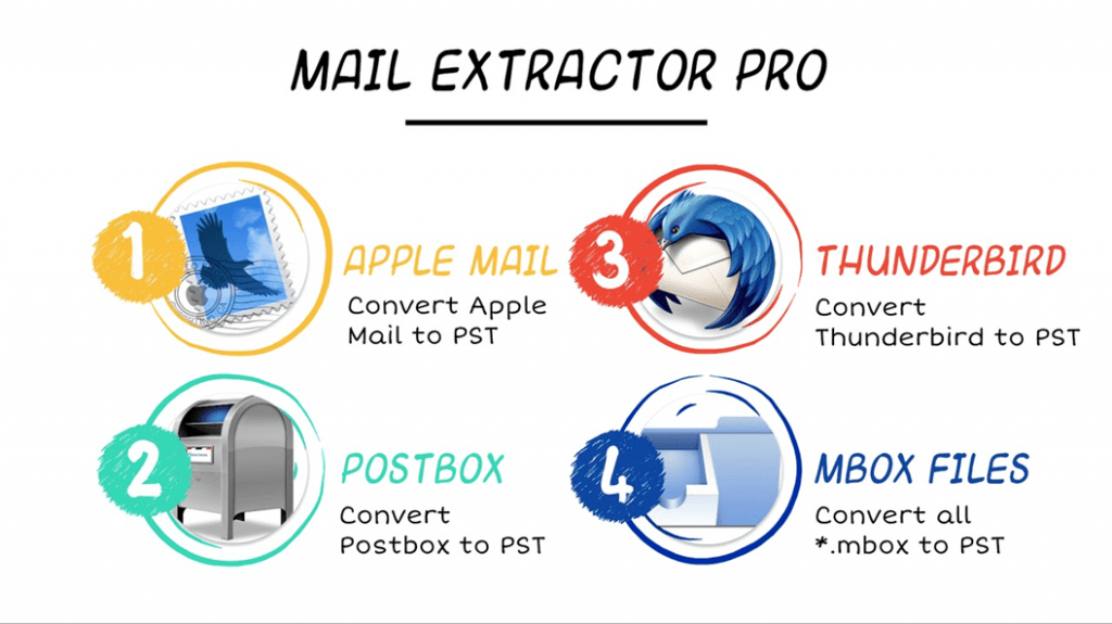 convert gmail mbox to pst